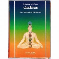 Carpeta Póster de los Chakras